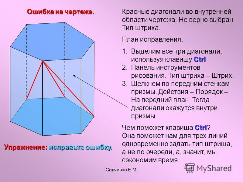 Савченко Е.М. Ошибка на чертеже. Красные диагонали во внутренней области чертежа. Не верно выбран Тип штриха. План исправления. 1. Ctrl 1. Выделим все три диагонали, используя клавишу Ctrl 2. 2. Панель инструментов рисования. Тип штриха – Штрих. 3. 3