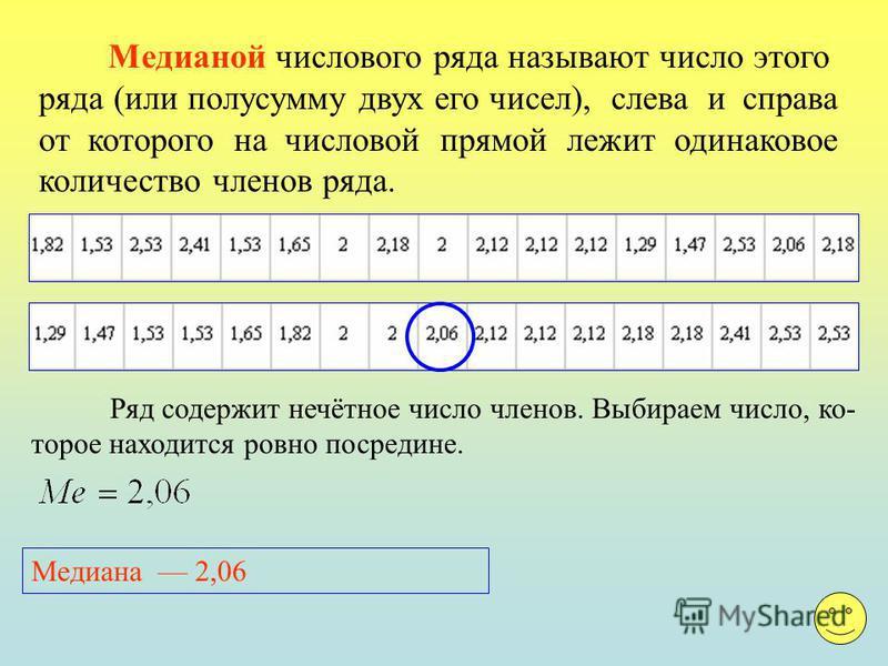 Медиана 2,06 Медианой числового ряда называют число этого ряда (или полусумму двух его чисел), слева и справа от которого на числовой прямой лежит одинаковое количество членов ряда. Ряд содержит нечётное число членов. Выбираем число, которое находитс
