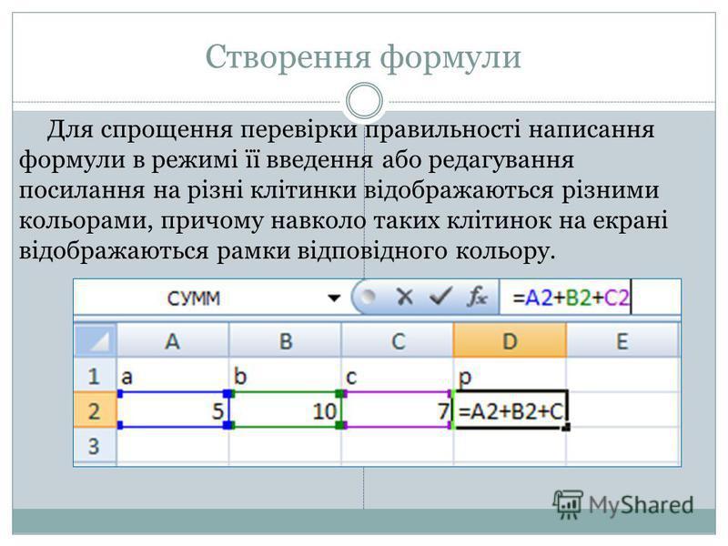 Створення формули Для спрощення перевірки правильності написання формули в режимі її введення або редагування посилання на різні клітинки відображаються різними кольорами, причому навколо таких клітинок на екрані відображаються рамки відповідного кол