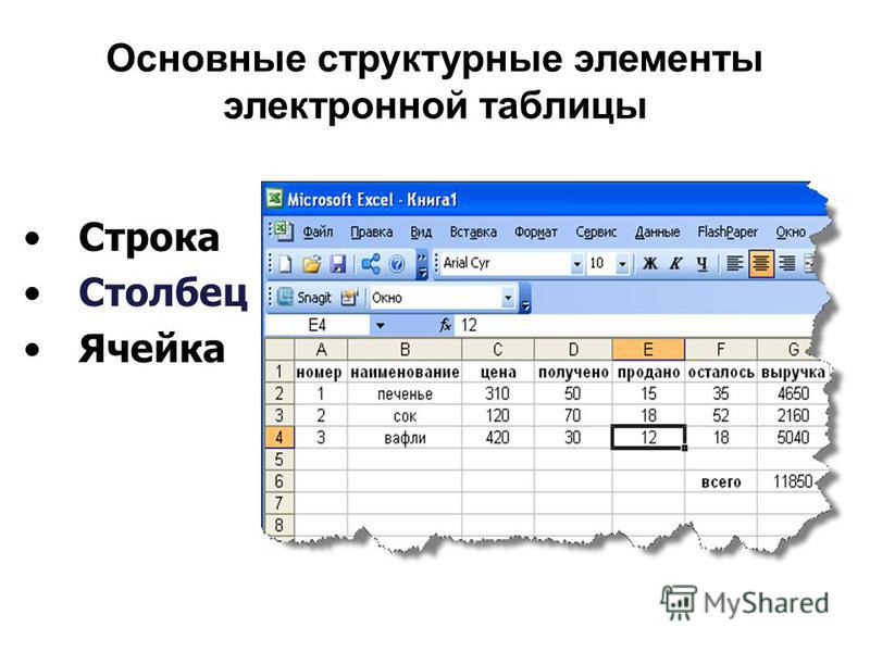 задачи знакомство с электронными таблицами