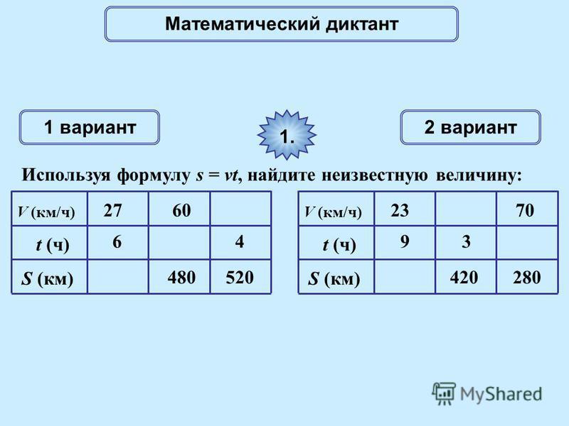 Математический диктант 1 вариант 2 вариант Используя формулу s = vt, найдите неизвестную величину: 1. V (км/ч) t (ч) S (км) 6 27 480 60 520 4 V (км/ч) t (ч) S (км) 9 23 420 3 280 70