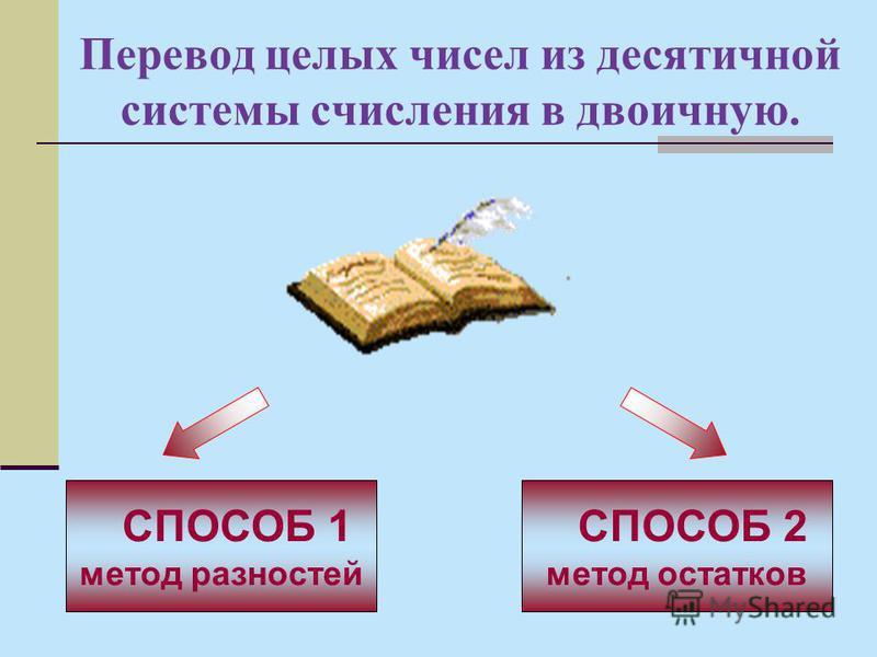 Перевод целых чисел из десятичной системы счисления в двоичную. СПОСОБ 1 метод разностей СПОСОБ 2 метод остатков