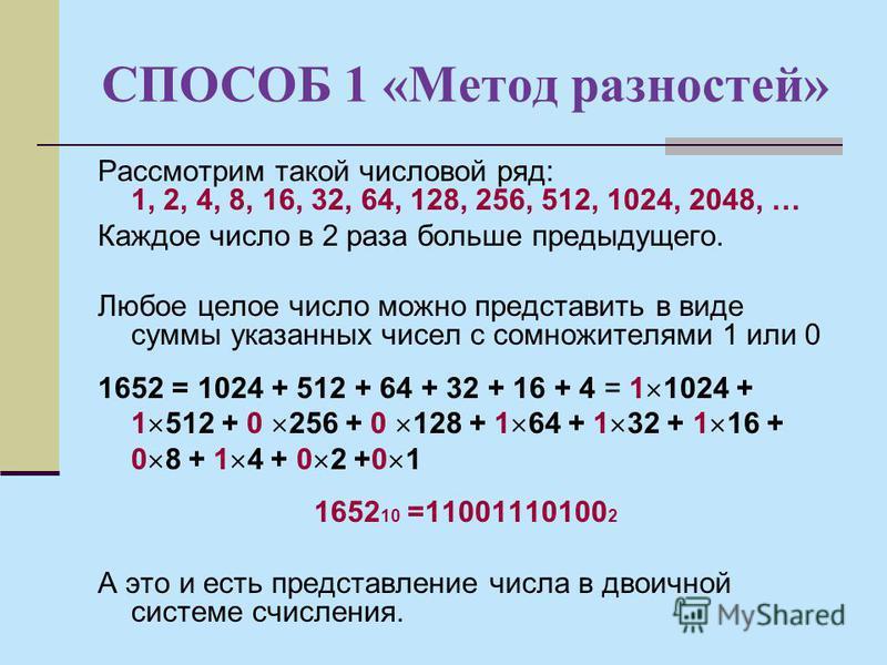 СПОСОБ 1 «Метод разностей» Рассмотрим такой числовой ряд: 1, 2, 4, 8, 16, 32, 64, 128, 256, 512, 1024, 2048, … Каждое число в 2 раза больше предыдущего. Любое целое число можно представить в виде суммы указанных чисел с сомножителями 1 или 0 1652 = 1