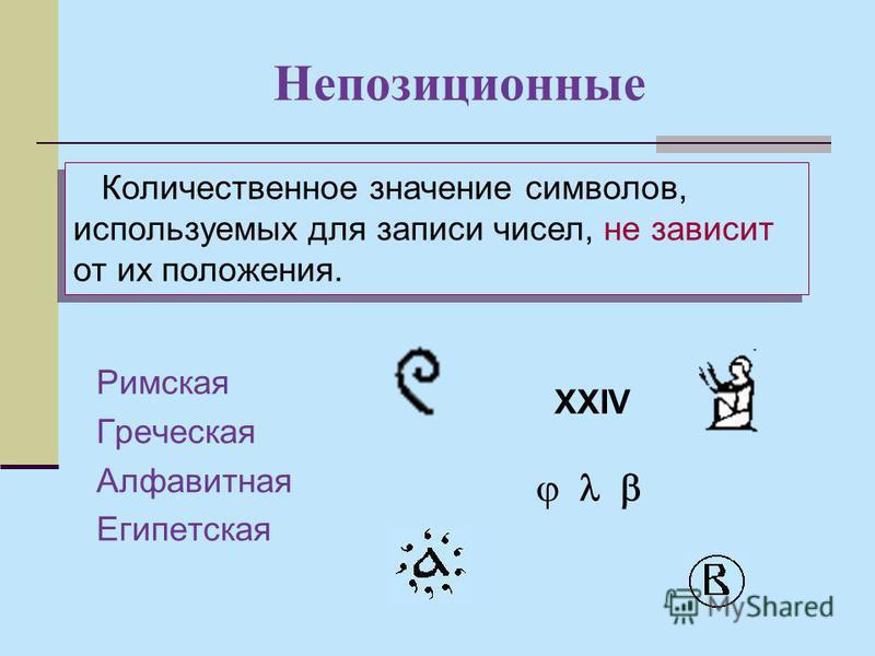Непозиционные Римская Греческая Алфавитная Египетская Количественное значение символов, используемых для записи чисел, не зависит от их положения. XXIV