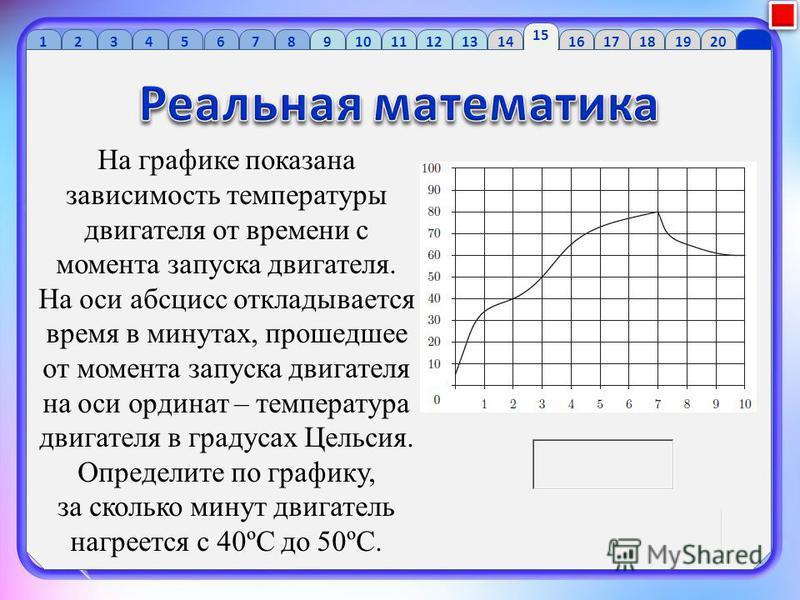 1 2 34 56 7 89 10 Y 1112 13 14 15 16 1718 1920 На графике показана зависимость температуры двигателя от времени с момента запуска двигателя. На оси абсцисс откладывается время в минутах, прошедшее от момента запуска двигателя на оси ординат – темпера