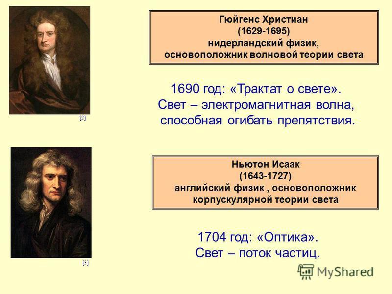 1690 год: «Трактат о свете». Свет – электромагнитная волна, способная огибать препятствия. 1704 год: «Оптика». Свет – поток частиц. Гюйгенс Христиан (1629-1695) нидерландский физик, основоположник волновой теории света Ньютон Исаак (1643-1727) англий