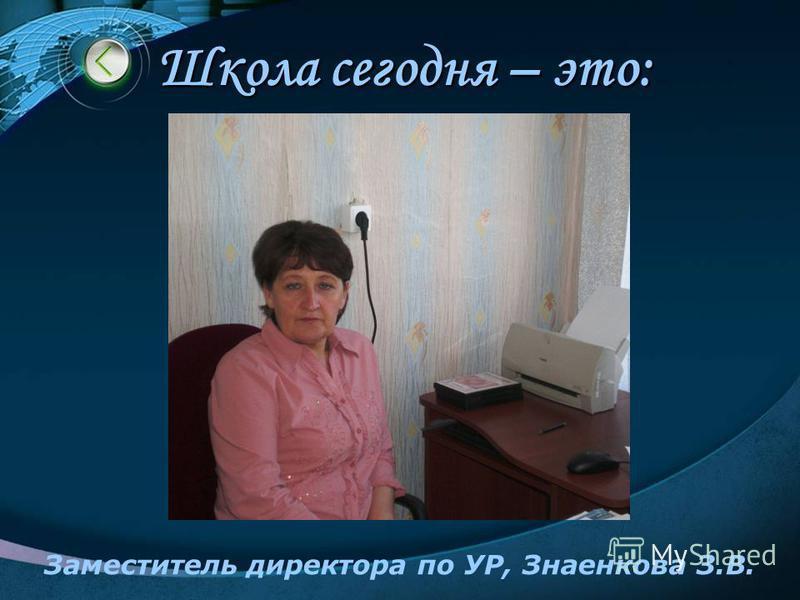 Школа сегодня – это: Заместитель директора по УР, Знаенкова З.В.