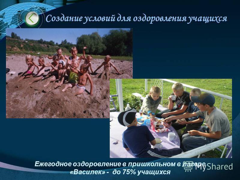 Создание условий для оздоровления учащихся Ежегодное оздоровление в пришкольном в лагере «Василек» - до 75% учащихся