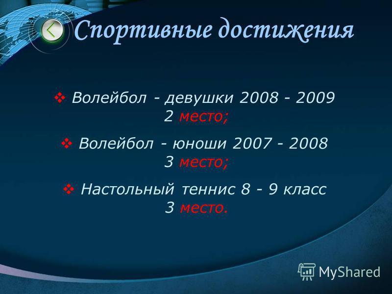 Спортивные достижения Волейбол - девушки 2008 - 2009 2 место; Волейбол - юноши 2007 - 2008 3 место; Настольный теннис 8 - 9 класс 3 место.
