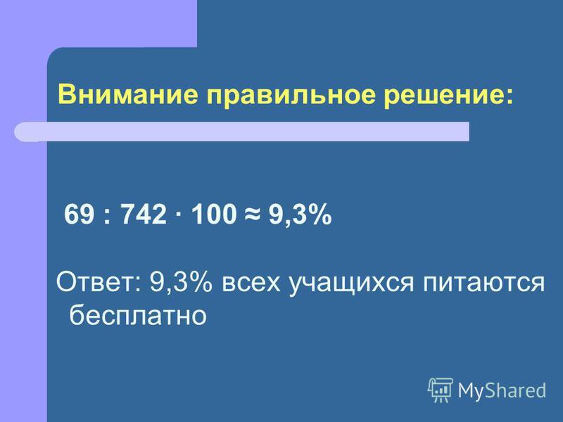 Внимание правильное решение: 69 : 742 100 9,3% Ответ: 9,3% всех учащихся питаются бесплатно