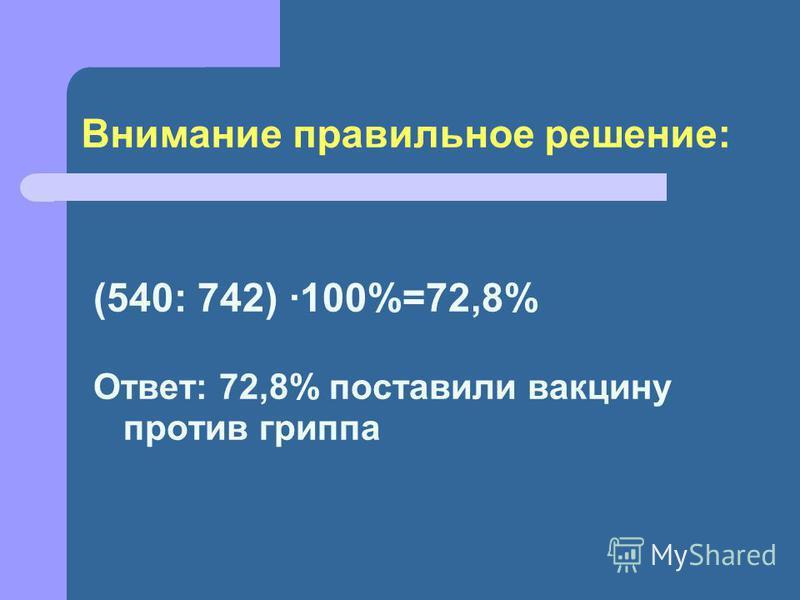 Внимание правильное решение: (540: 742) ·100%=72,8% Ответ: 72,8% поставили вакцину против гриппа