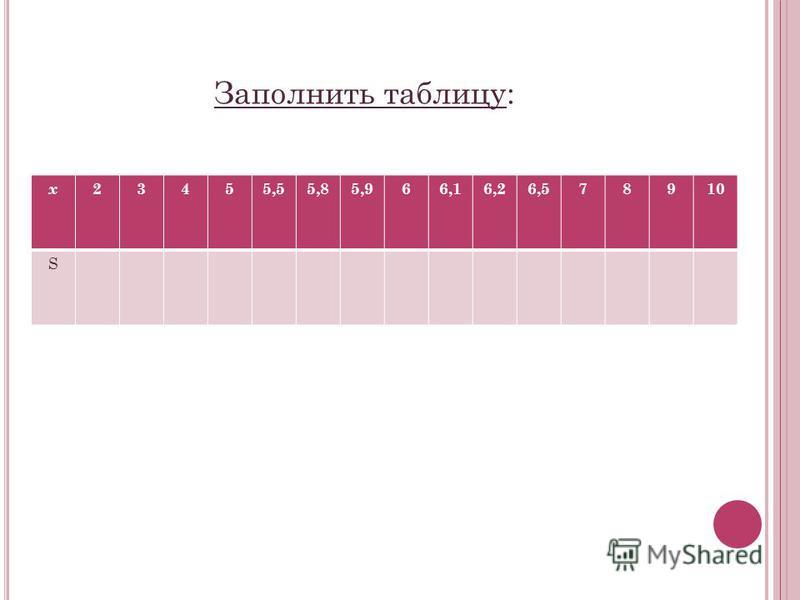Заполнить таблицу: x 23455,55,85,966,16,26,578910 S