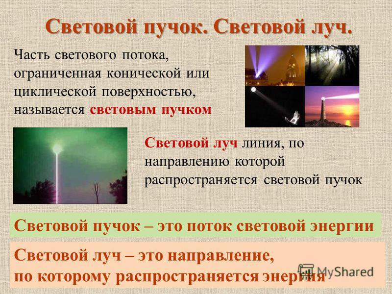 Часть светового потока, ограниченная конической или циклической поверхностью, называется световым пучком Световой пучок. Световой луч. Световой луч линия, по направлению которой распространяется световой пучок Световой пучок – это поток световой энер