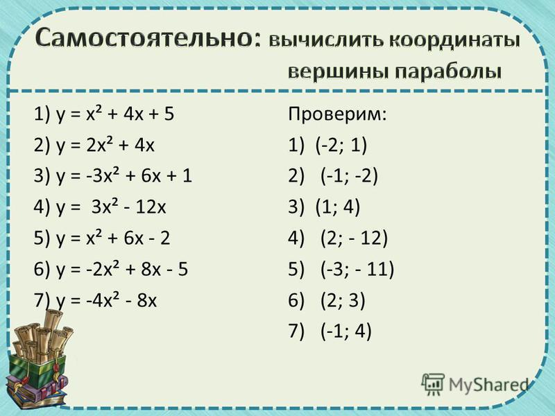 1) у = х² + 4 х + 5 2) у = 2 х² + 4 х 3) у = -3 х² + 6 х + 1 4) у = 3 х² - 12 х 5) у = х² + 6 х - 2 6) у = -2 х² + 8 х - 5 7) у = -4 х² - 8 х Проверим: 1) (-2; 1) 2) (-1; -2) 3) (1; 4) 4) (2; - 12) 5) (-3; - 11) 6) (2; 3) 7) (-1; 4)