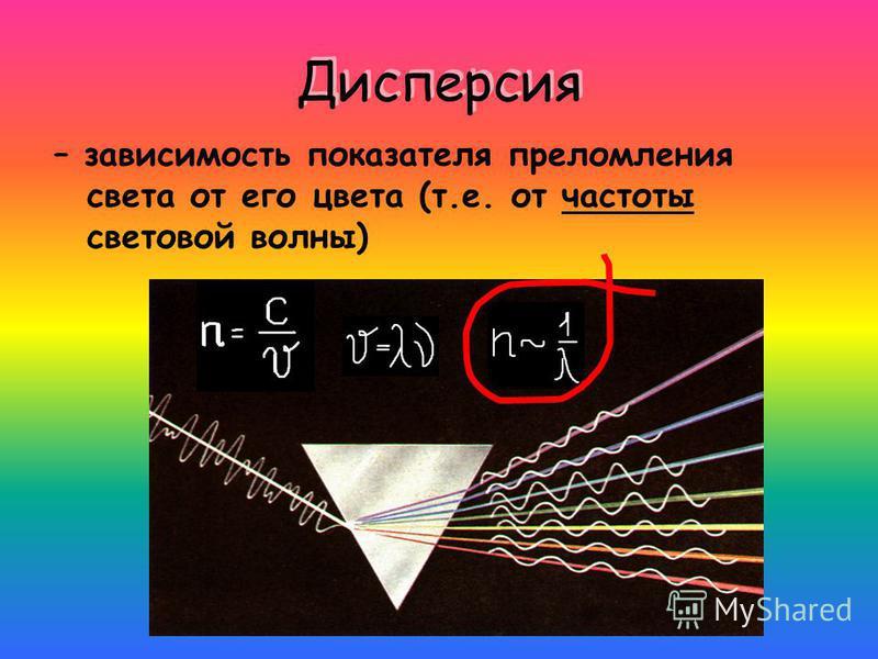 Дисперсия – зависимость показателя преломления света от его цвета (т.е. от частоты световой волны)