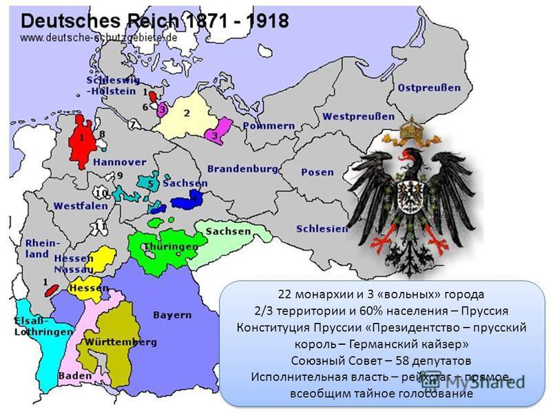 22 монархии и 3 «вольных» города 2/3 территории и 60% населения – Пруссия Конституция Пруссии «Президентство – прусский король – Германский кайзер» Союзный Совет – 58 депутатов Исполнительная власть – рейхстаг – прямое, всеобщим тайное голосование 22
