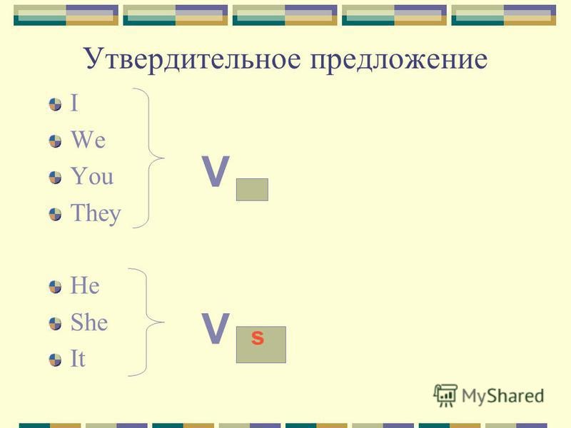 Утвердительное предложение I We You They He She It V V s