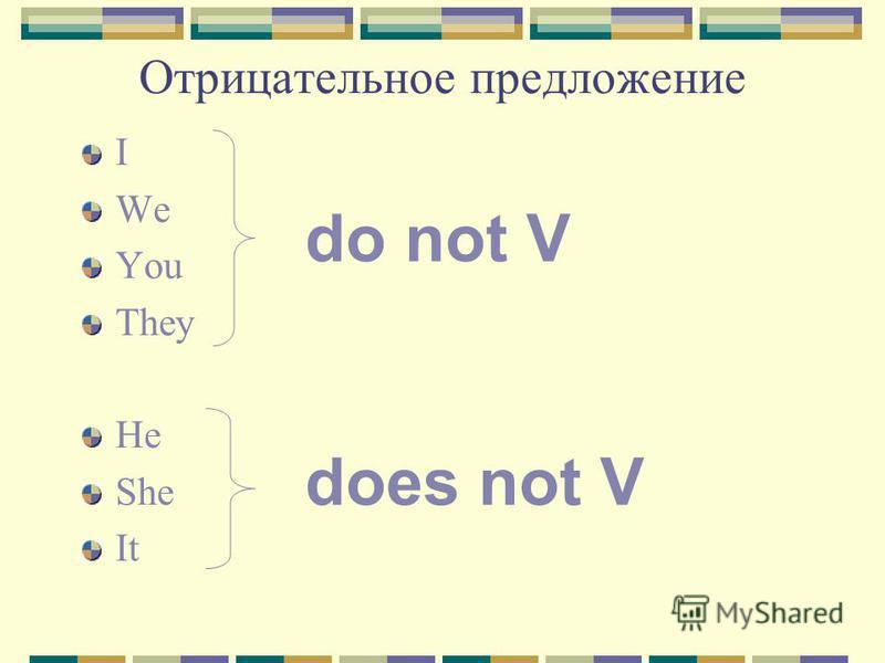 Отрицательное предложение I We You They He She It do not V does not V