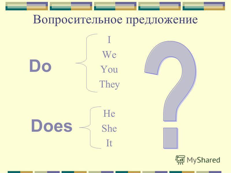 Вопросительное предложение I We You They He She It Do Does