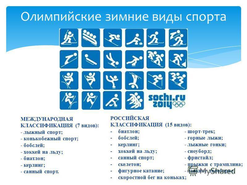 МЕЖДУНАРОДНАЯ КЛАССИФИКАЦИЯ (7 видов): - лыжный спорт; - конькобежный спорт; - бобслей; - хоккей на льду; - биатлон; - керлинг; - санный спорт. Олимпийские зимние виды спорта РОССИЙСКАЯ КЛАССИФИКАЦИЯ (15 видов): -биатлон;- шорт-трек; -бобслей;- горны