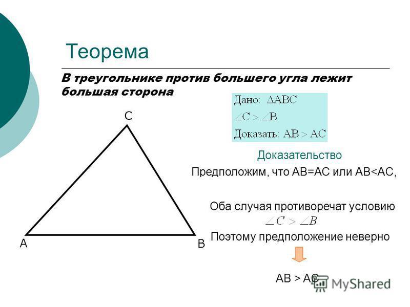 Оба случая противоречат условию Предположим, что АВ=АС или АВ<AC, тогда. Теорема В треугольнике против большего угла лежит большая сторона А С В Доказательство Поэтому предположение неверно АВ > AC