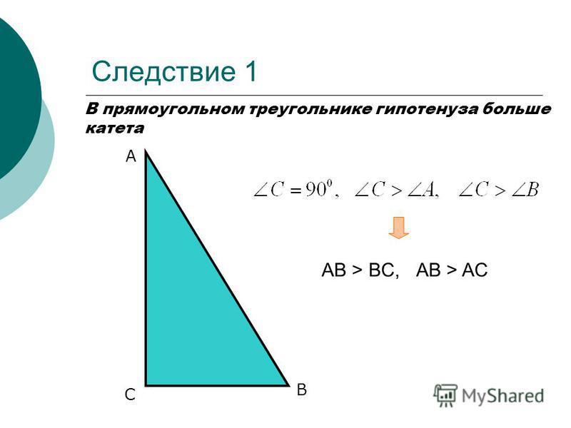 Следствие 1 В прямоугольном треугольнике гипотенуза больше катета А С В АВ > ВC, АВ > AC