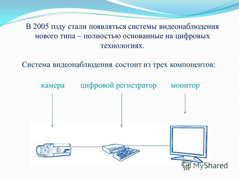 Система видеонаблюдения состоит из трех компонентов: камера цифровой регистратор монитор В 2005 году стали появляться системы видеонаблюдения нового типа – полностью основанные на цифровых технологиях.