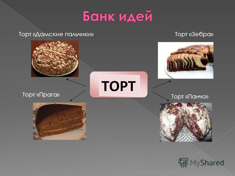 ТОРТ Торт «Дамские пальчики» Торт «Зебра» Торт «Прага» Торт «Панчо»
