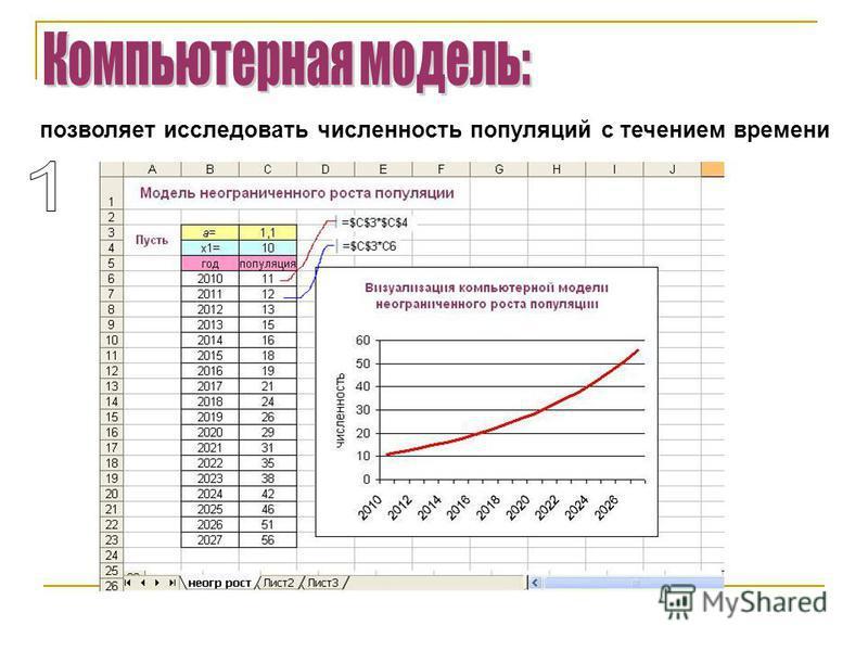 позволяет исследовать численность популяций с течением времени