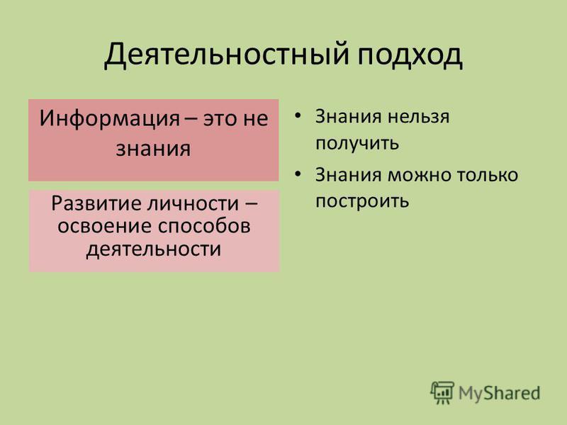 Деятельностный подход Информация – это не знания Знания нельзя получить Знания можно только построить Развитие личности – освоение способов деятельности