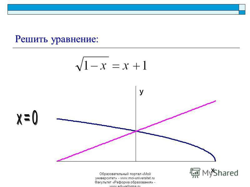 Образовательный портал «Мой университет» - www.moi-universitet.ru Факультет «Реформа образования» - www.edu-reforma.ru Решить уравнение: