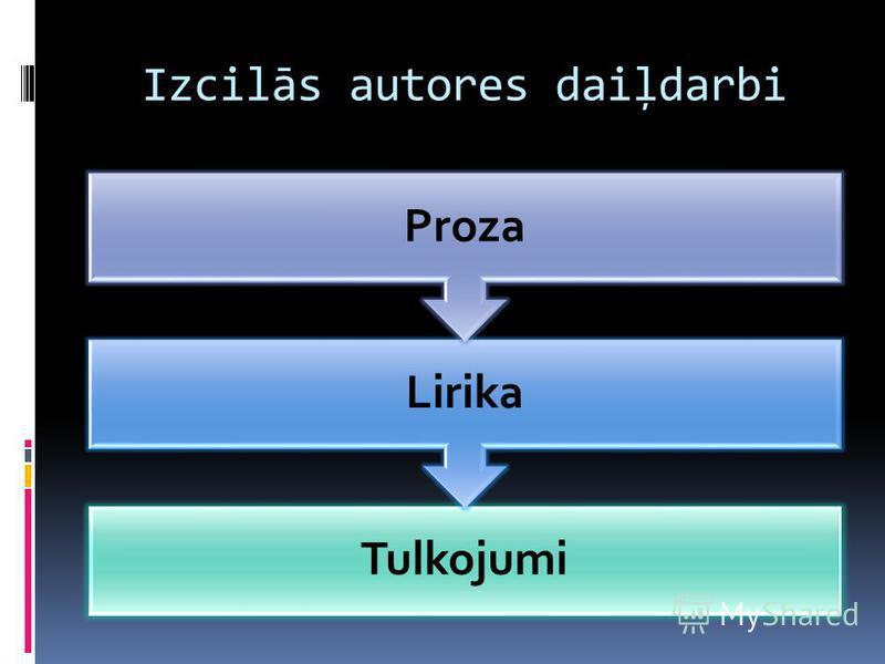 Izcilās autores daiļdarbi Tulkojumi Lirika Proza