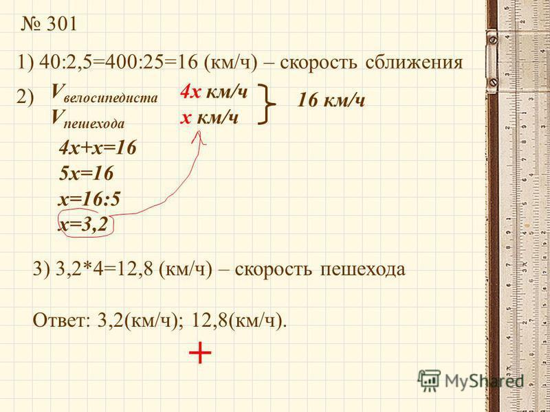 301 1) 40:2,5=400:25=16 (км/ч) – скорость сближения 2) V велосипедиста 4 х км/ч V пешехода х км/ч 16 км/ч 4 х+х=16 5 х=16 х=16:5 х=3,2 3) 3,2*4=12,8 (км/ч) – скорость пешехода Ответ: 3,2(км/ч); 12,8(км/ч). +