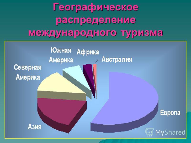 Географическое распределение международного туризма