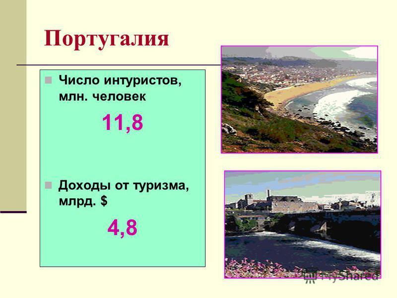 Португалия Число интуристов, млн. человек 11,8 Доходы от туризма, млрд. $ 4,8