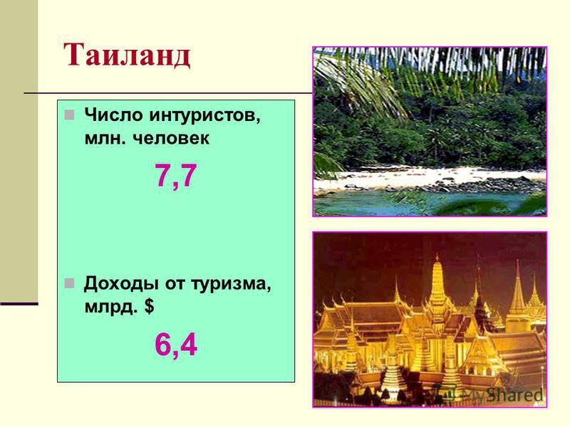 Таиланд Число интуристов, млн. человек 7,7 Доходы от туризма, млрд. $ 6,4