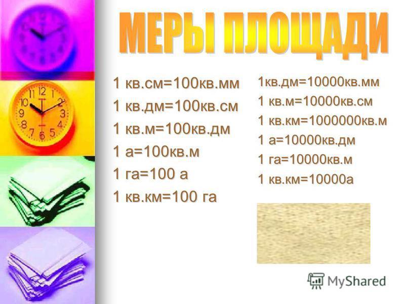 1 кв.см=100 кв.мм 1 кв.дм=100 кв.см 1 кв.м=100 кв.дм 1 а=100 кв.м 1 га=100 а 1 кв.км=100 га 1 кв.дм=10000 кв.мм 1 кв.м=10000 кв.см 1 кв.км=1000000 кв.м 1 а=10000 кв.дм 1 га=10000 кв.м 1 кв.км=10000 а