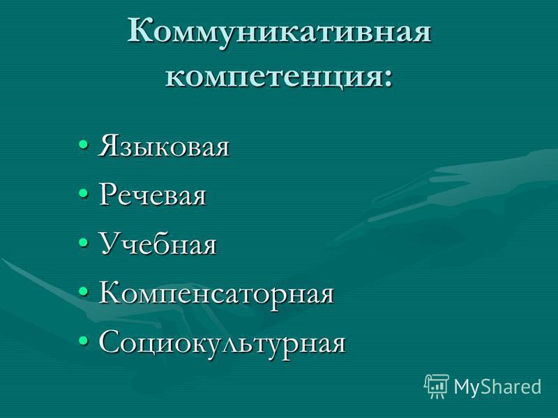 Коммуникативная компетенция: Языковая Языковая Речевая Речевая Учебная Учебная Компенсаторная Компенсаторная Социокультурная Социокультурная
