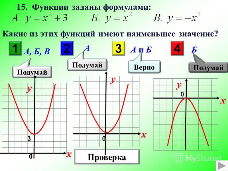 1 Подумай 2 34 Верно Проверка 15. Функции заданы формулами: А, Б, В А и Б А Б х у 0 у 0 3 х х у 0 Какие из этих функций имеют наименьшее значение?
