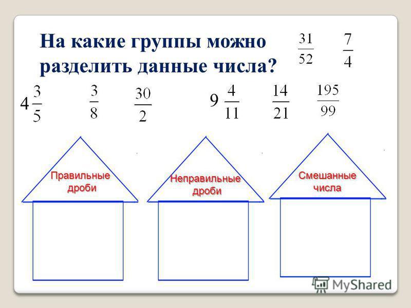 На какие группы можно разделить данные числа? 4 9 Правильные дроби дроби Неправильные Смешанныечисла