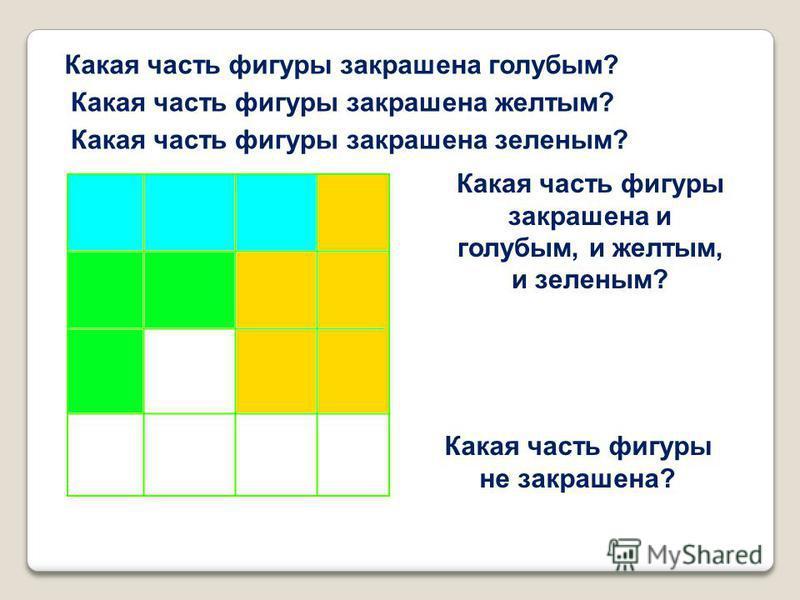 Какая часть фигуры закрашена голубым? Какая часть фигуры закрашена желтым? Какая часть фигуры закрашена зеленым? Какая часть фигуры закрашена и голубым, и желтым, и зеленым? Какая часть фигуры не закрашена?