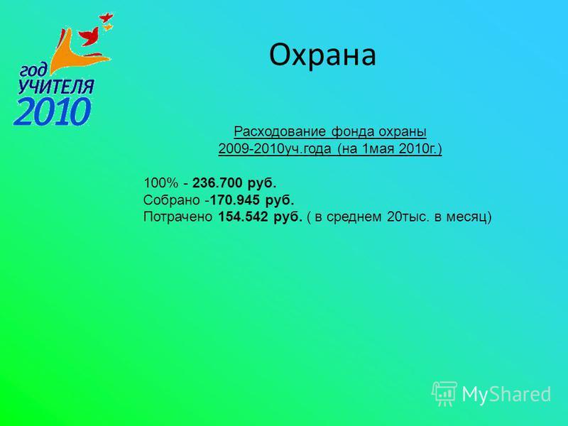Охрана Расходование фонда охраны 2009-2010 уч.года (на 1 мая 2010 г.) 100% - 236.700 руб. Собрано -170.945 руб. Потрачено 154.542 руб. ( в среднем 20 тыс. в месяц)