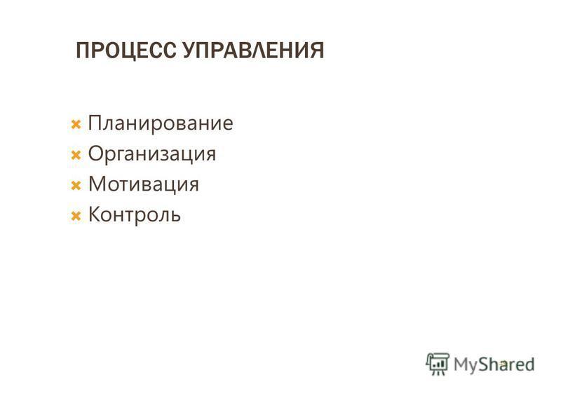 ПРОЦЕСС УПРАВЛЕНИЯ Планирование Организация Мотивация Контроль 49