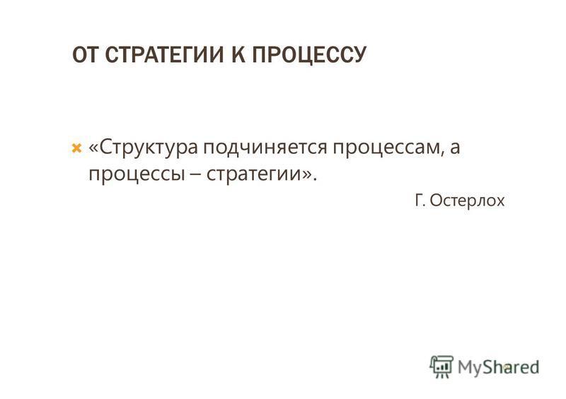 ОТ СТРАТЕГИИ К ПРОЦЕССУ «Структура подчиняется процессам, а процессы – стратегии». Г. Остерлох 60