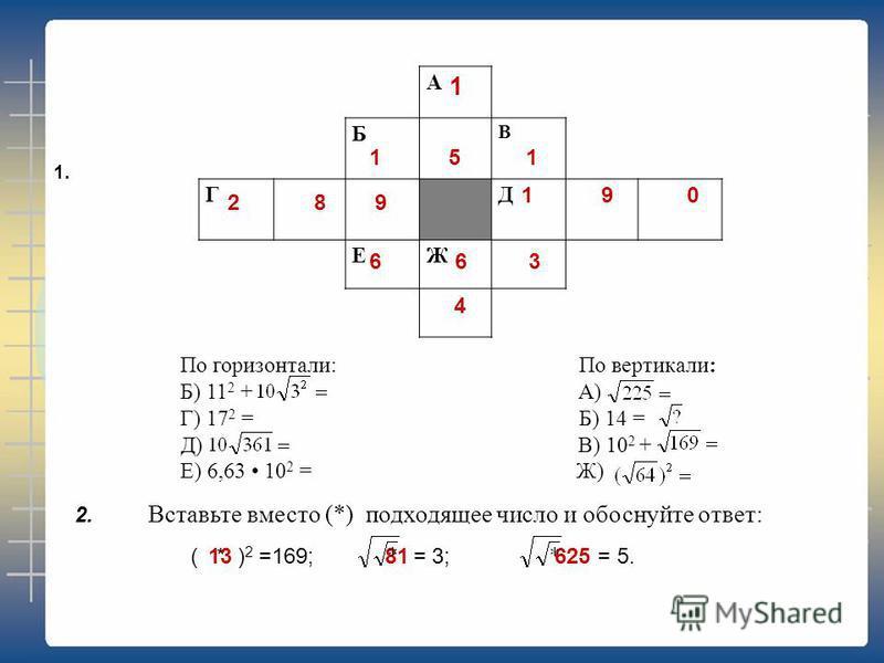 1. А Б В Г Д ЕЖ По горизонтали: По вертикали: Б) 11 2 + А) Г) 17 2 = Б) 14 = Д) В) 10 2 + Е) 6,63 10 2 = Ж) 1 1 5 1 2 8 9 1 9 0 6 6 3 4 2. Вставьте вместо (*) подходящее число и обоснуйте ответ: ( * ) 2 =169; = 3; = 5.1381625