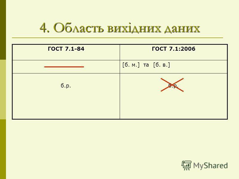 4. Область вихідних даних ГОСТ 7.1-84 ГОСТ 7.1:2006 [б. м.] та [б. в.] б.р.