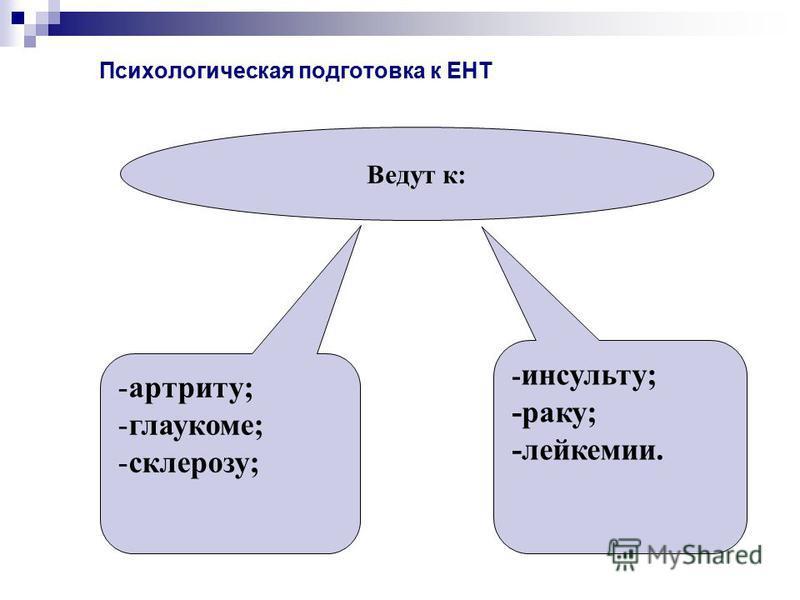 Психологическая подготовка к ЕНТ Ведут к: -артриту; -глаукоме; -склерозу; - инсульту; -раку; -лейкемии.
