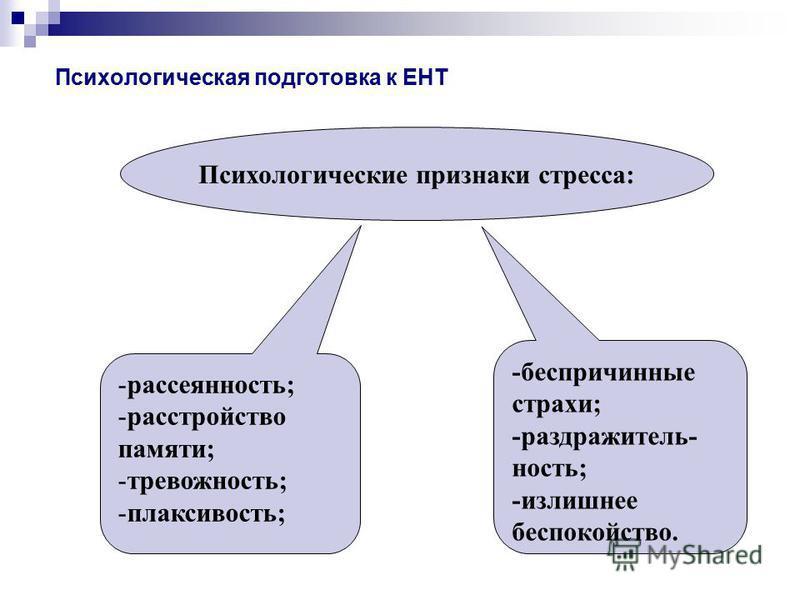 Психологическая подготовка к ЕНТ Психологические признаки стресса: -рассеянность; -расстройство памяти; -тревожность; -плаксивость; -беспричинные страхи; -раздражитель- ность; -излишнее беспокойство.