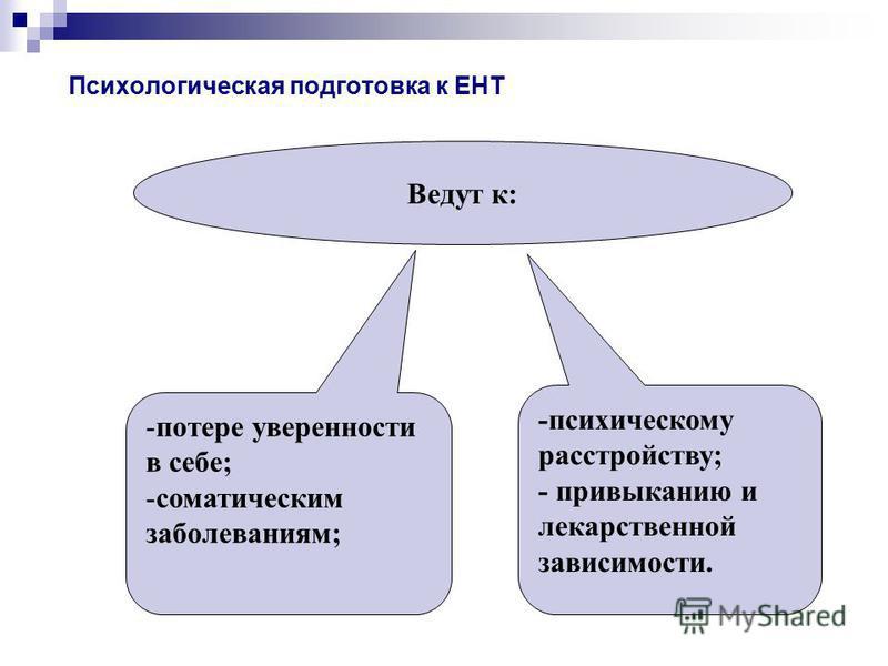 Психологическая подготовка к ЕНТ Ведут к: -потере уверенности в себе; -соматическим заболеваниям; -психическому расстройству; - привыканию и лекарственной зависимости.