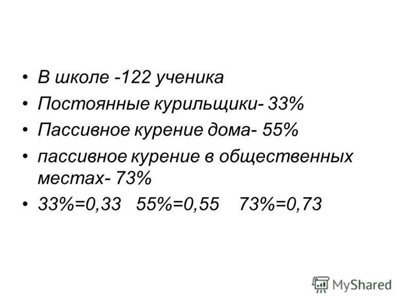 В школе -122 ученика Постоянные курильщики- 33% Пассивное курение дома- 55% пассивное курение в общественных местах- 73% 33%=0,33 55%=0,55 73%=0,73